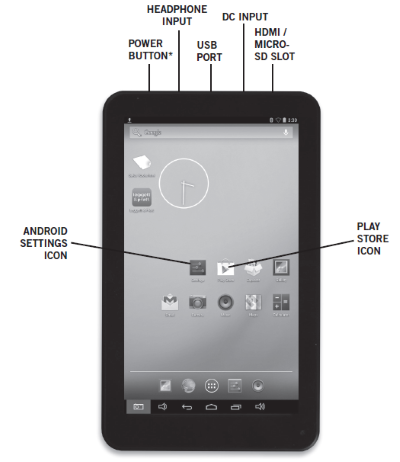 leggett platt premier series tablet remote controller - Adjustable Bed Frame Reviews