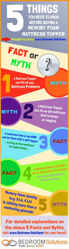 Memory foam mattress vs mattress topper comparison