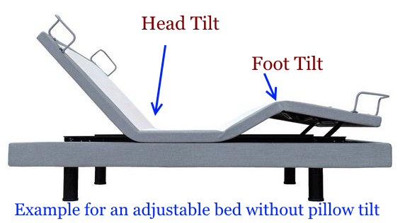 An adjustable bed frame with head and foot tilt