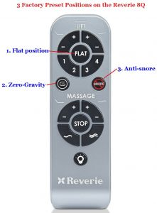 Reverie 8Q Anti-snore button on the remote