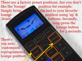 Classic Brands Adjustable Bed Remote Controller