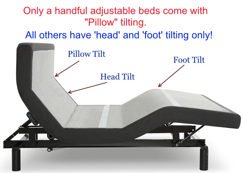 Are Adjustable Beds Worth It : Top best adjustable beds of reviews pros and