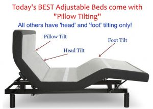 10 Best Adjustable Beds of 2018