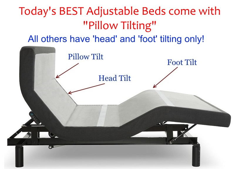 10 Best Adjustable Beds of 2018