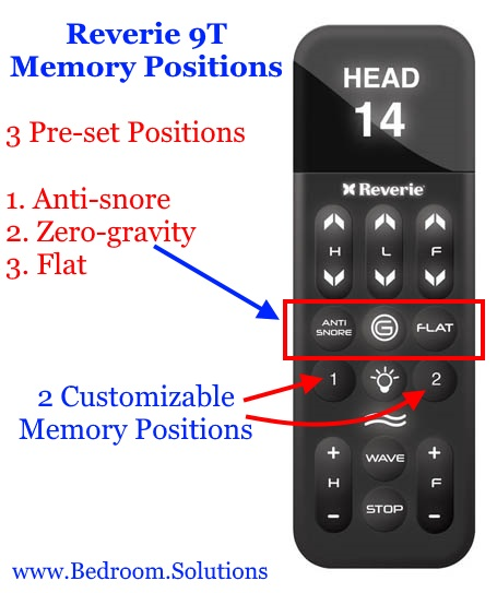 Reverie 9T Remote adjustable memory positions