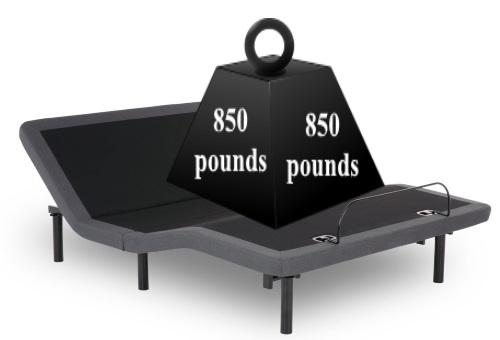 Idealbed 4i 850 lb Lift Capacity