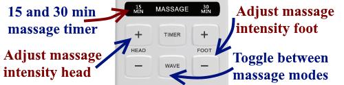 Massage functions of the iDealBed 4i Custom adjustable base