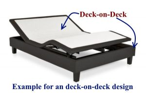 deck-on-deck iDealBed iD5 adjustable bed