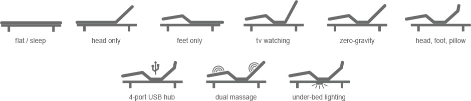 Different adjutable positions of a Reverie adjustable bed
